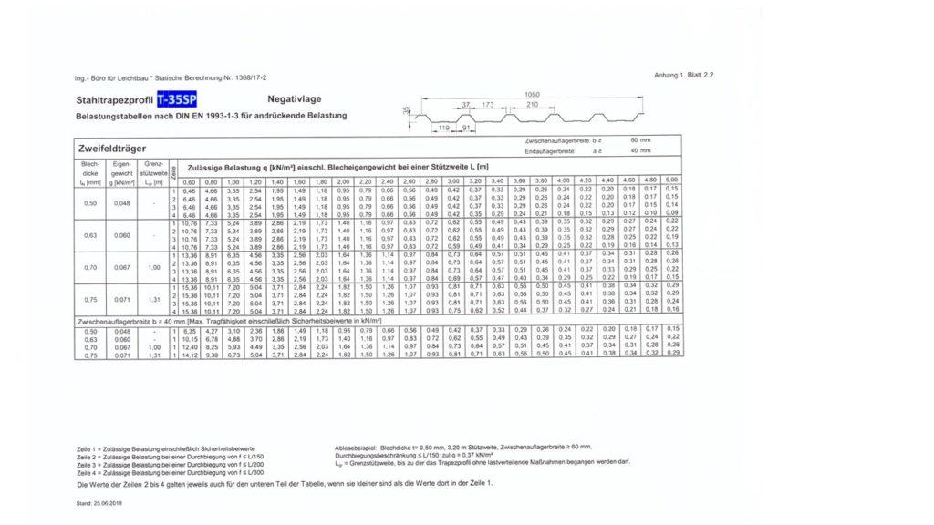 Trapezblech T-35 SP - Belastungstabelle
