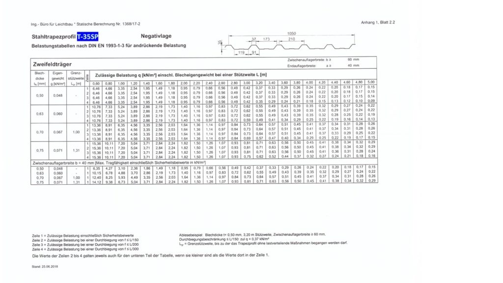 Trapezblech T-35 SP - Belastungstabelle 3