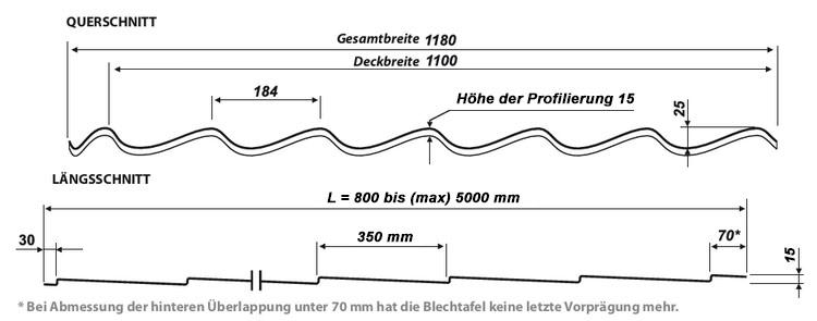 Metalldachpfanne SMARAGD - Technische Daten