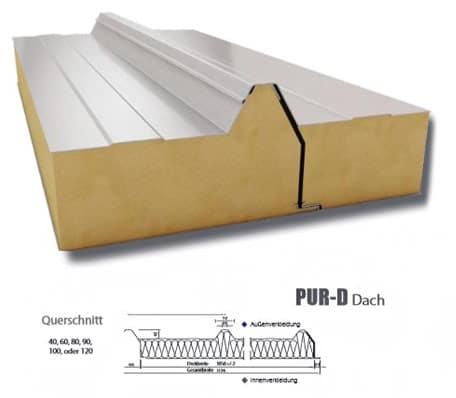 Sandwichplatte Dach PUR-D - Technische Daten