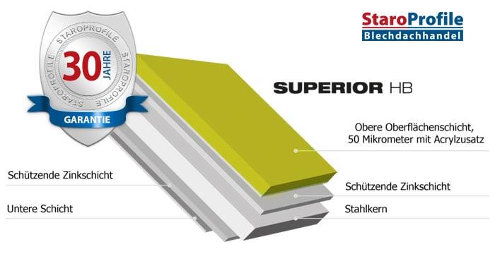 SUPERIOR HB – Beschichtung 30 Jahre